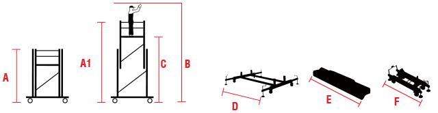 dimenzije dvodelnih skela