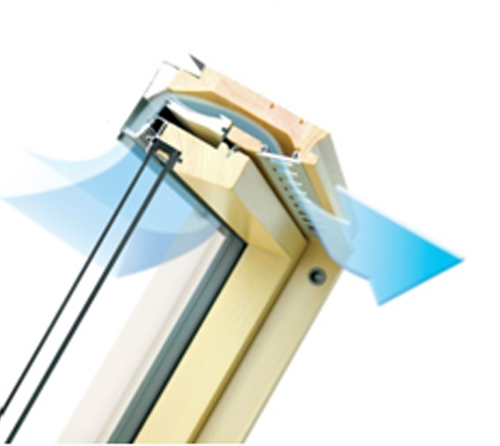 krovni prozori ventilacija
